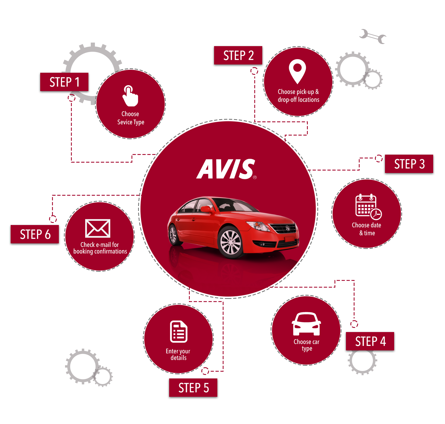 avis infographics how to book online